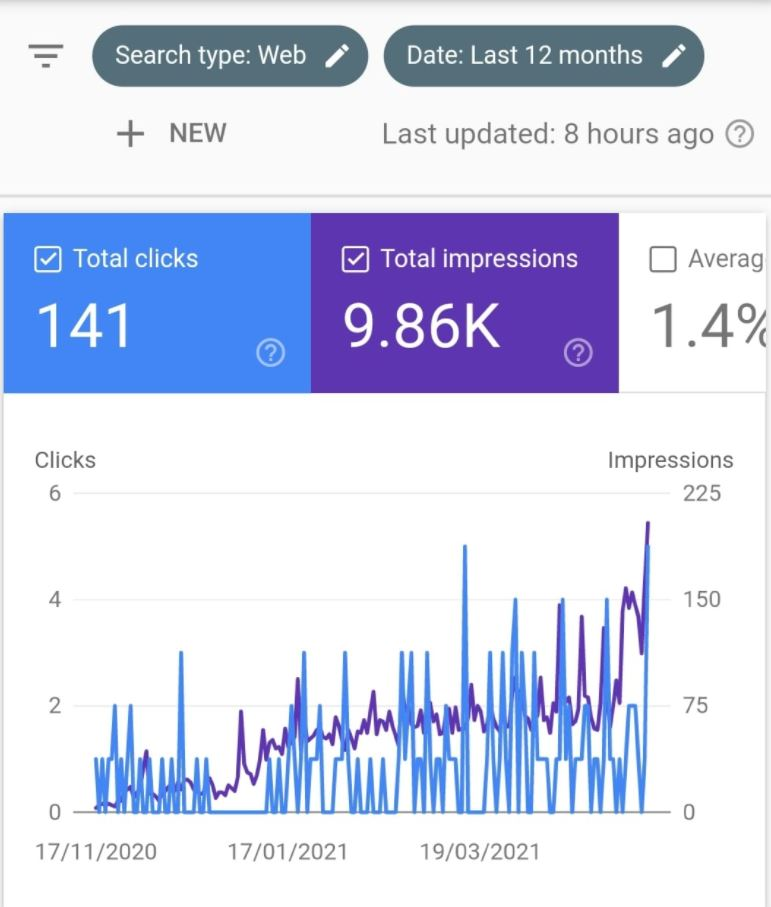 Local SEO results QWL